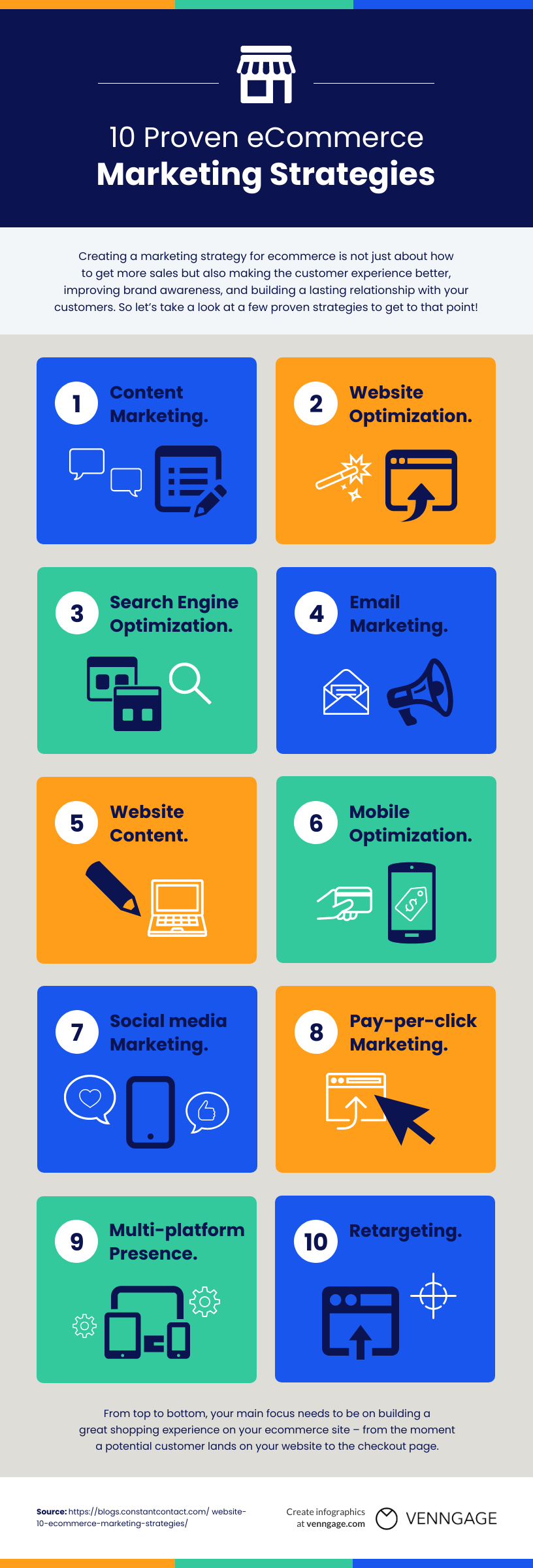 Simple Infographic Example eCommerce Marketing Strategies
