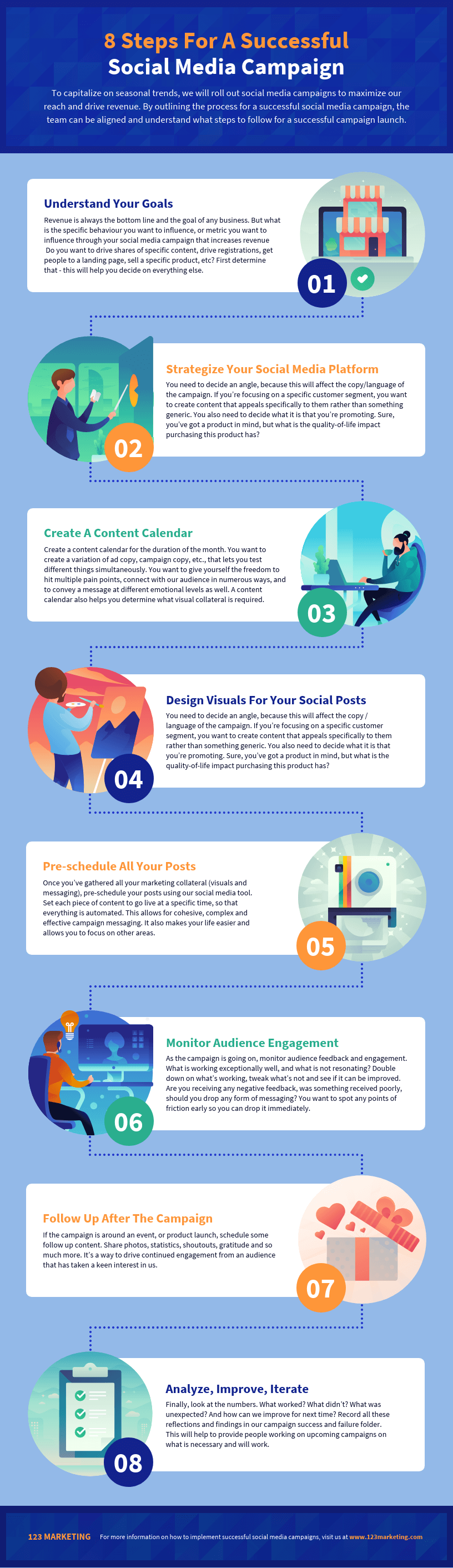 Social Media Sales Infographic Template