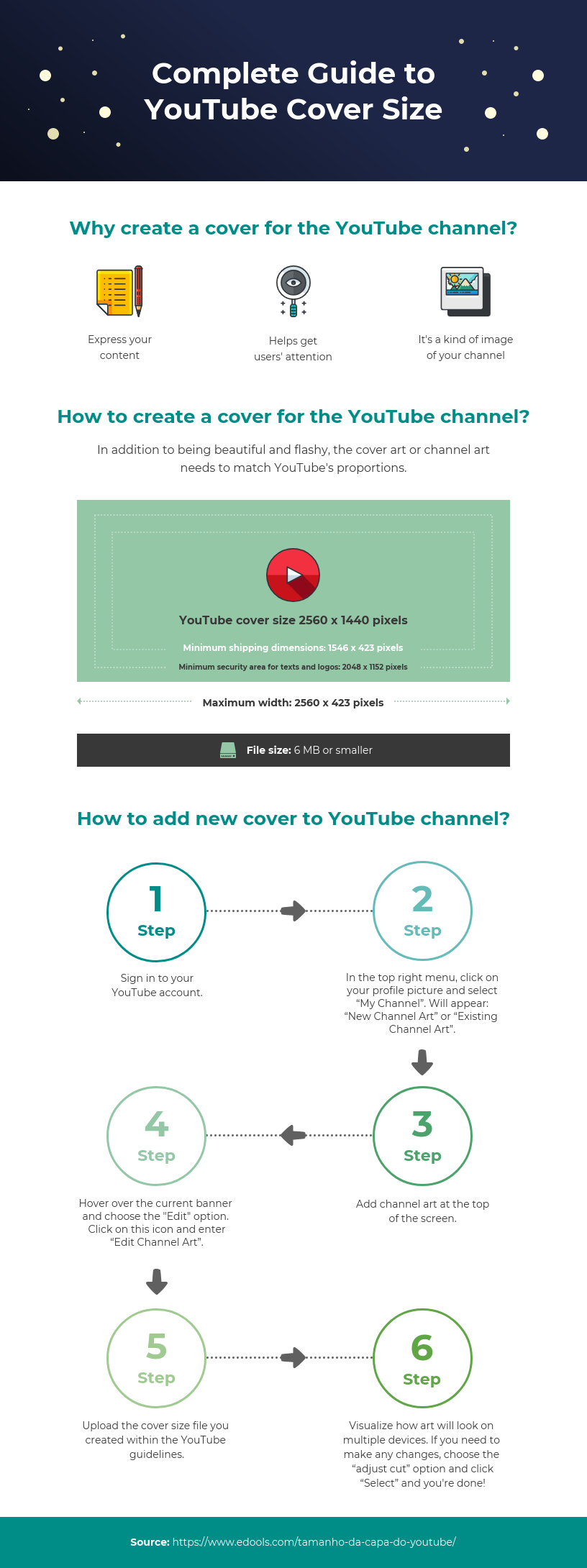 Social media infographic Youtube cover size guide