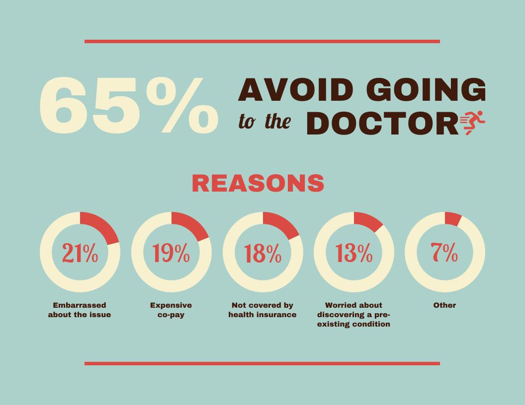 Social media infographic attention grabbing headline doctor