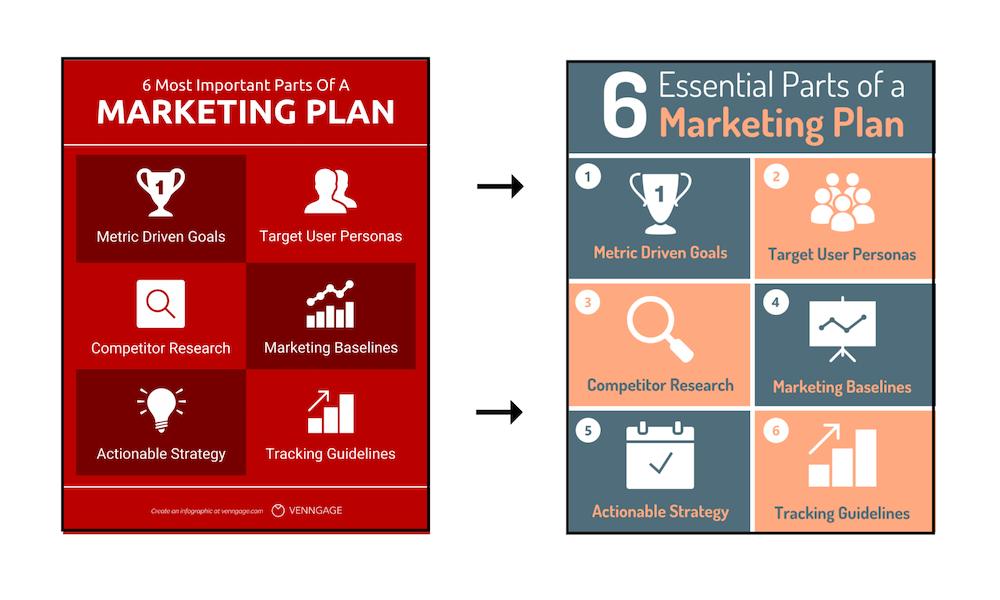 Social media infographic marketing plan venngage my brand kit