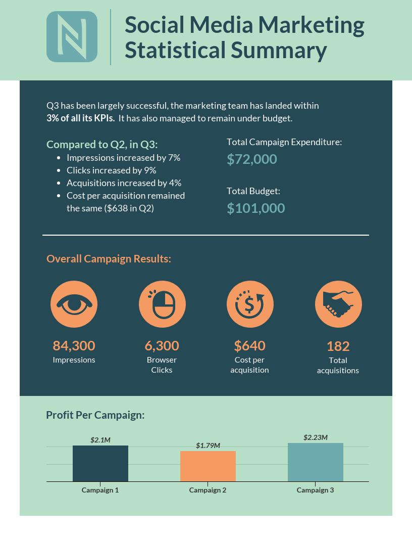 Social media infographic marketing stats summary template