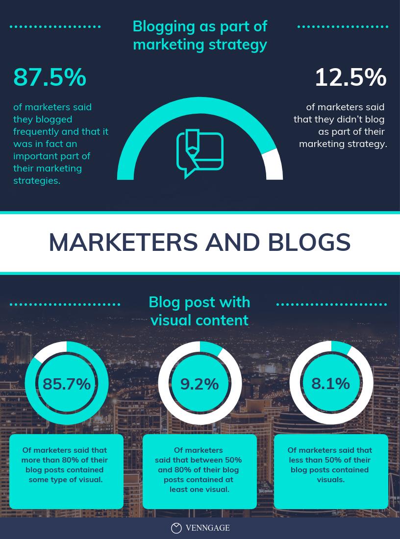 Infographic fonts modern marketing statistics template