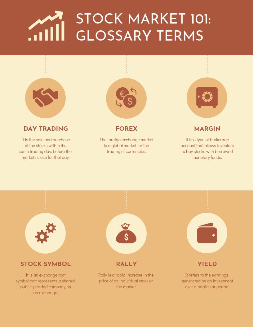 Social media infographic stock market