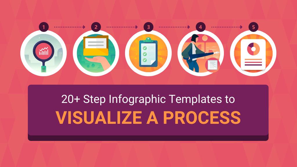 Step Infographic Blog Header
