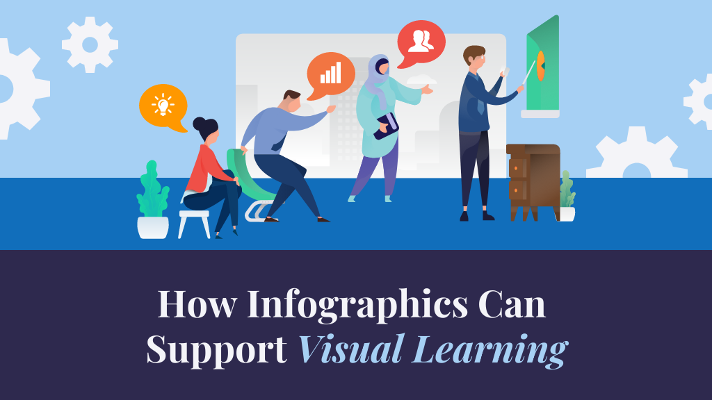 Visual learning blog header