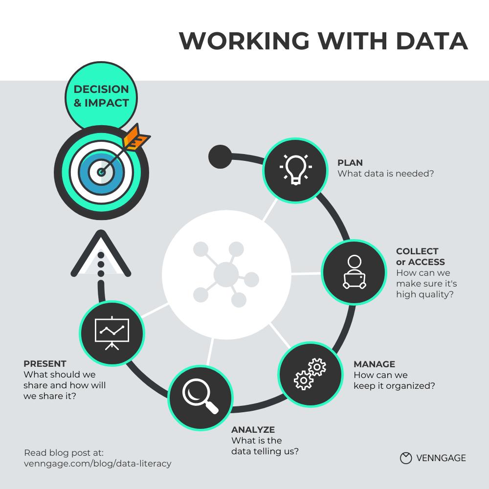data literacy working with data
