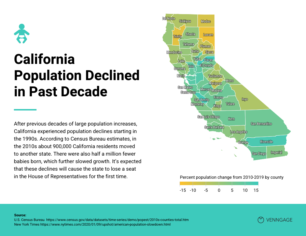 map infographic california population decline past decade map