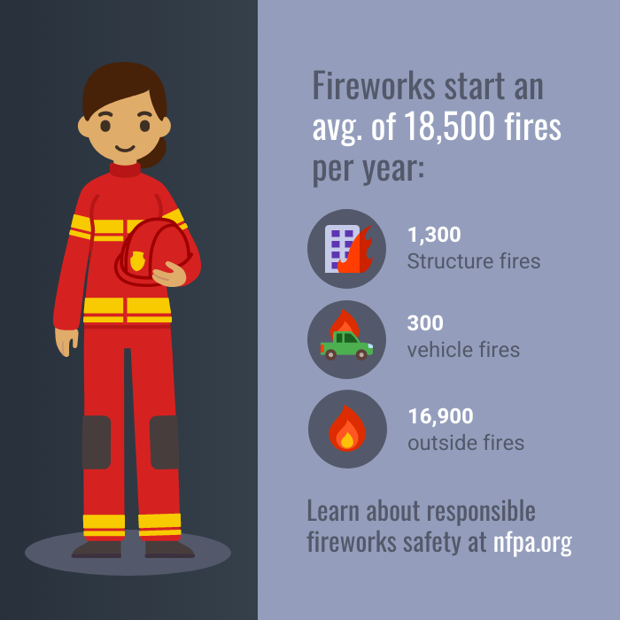 visualize numbers fireworks safety infographic