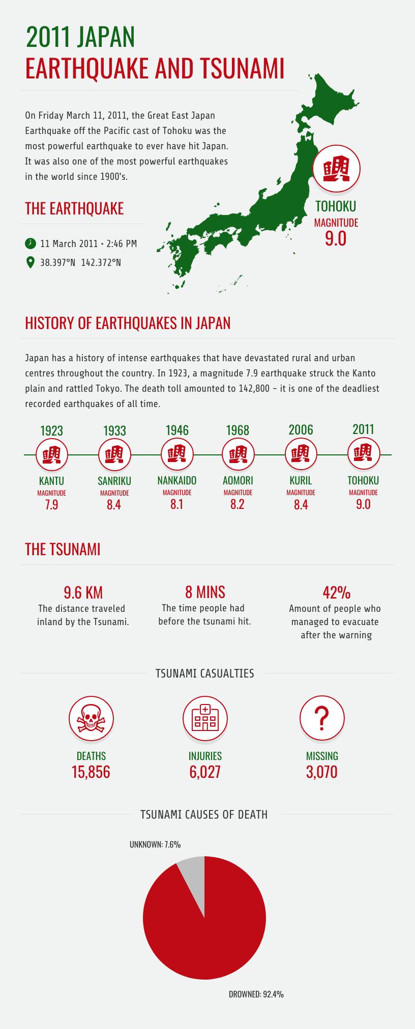 map infographic 2011 japan earthquake and tsunami infographic