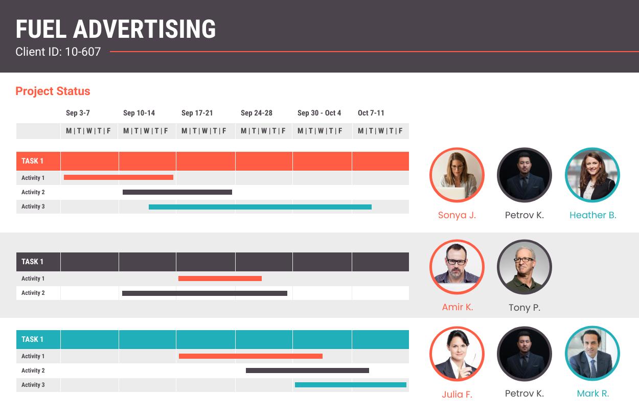 data over time advertising project status gantt chart