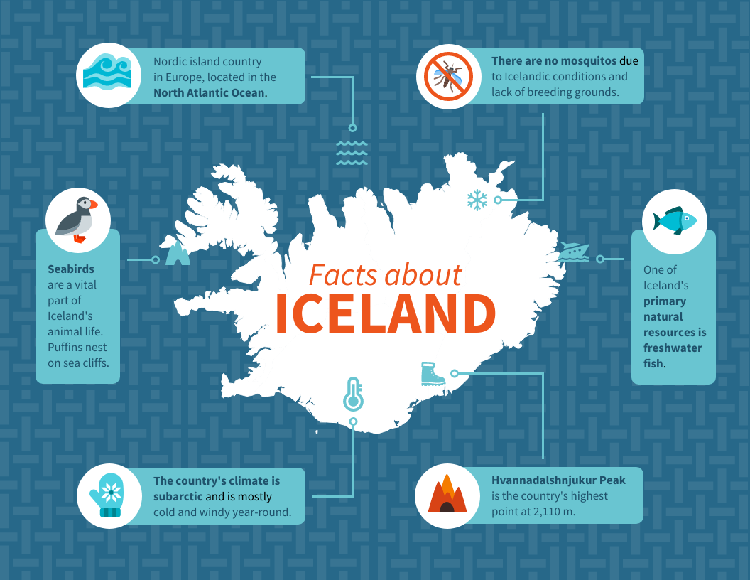 map infographic facts about iceland