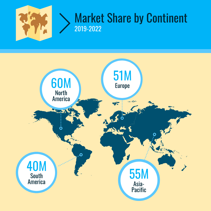 map infographic market share by continent