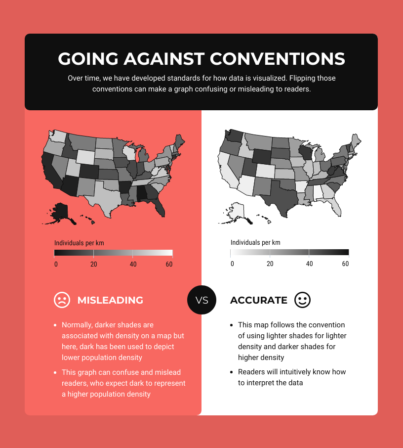 map infographic misleading maps