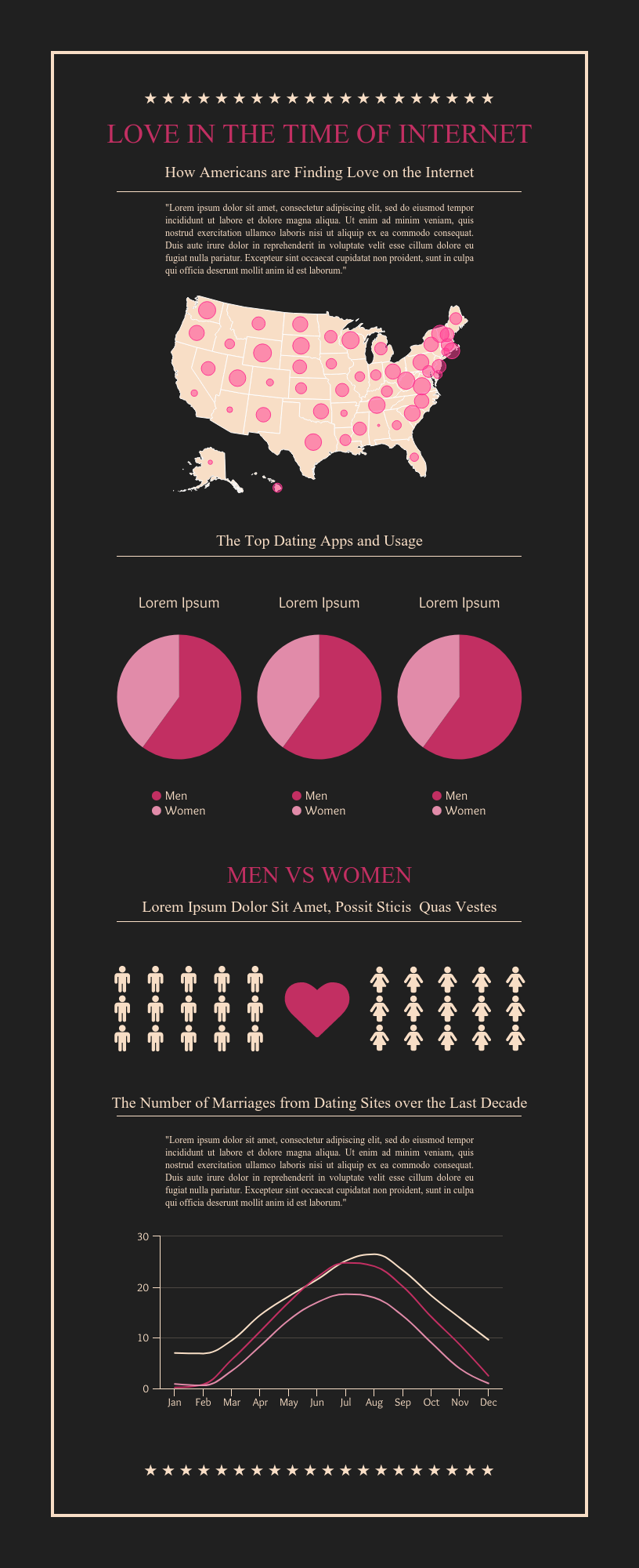map infographic love in the time of internet