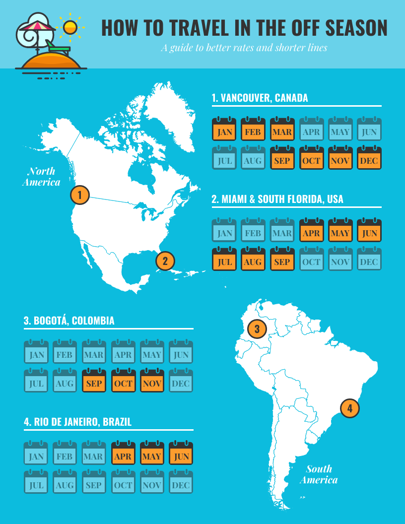 map infographic how to travel in the off season
