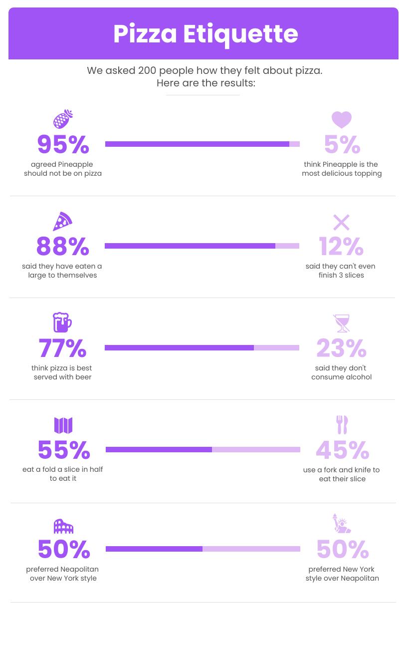 pie chart infographic