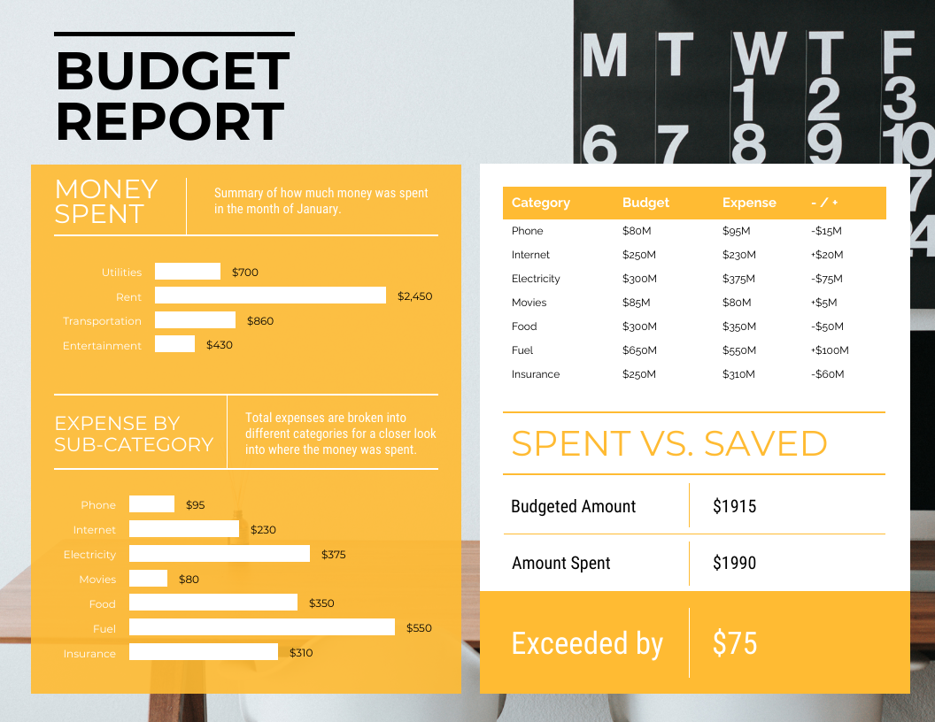 table infographic budget report template