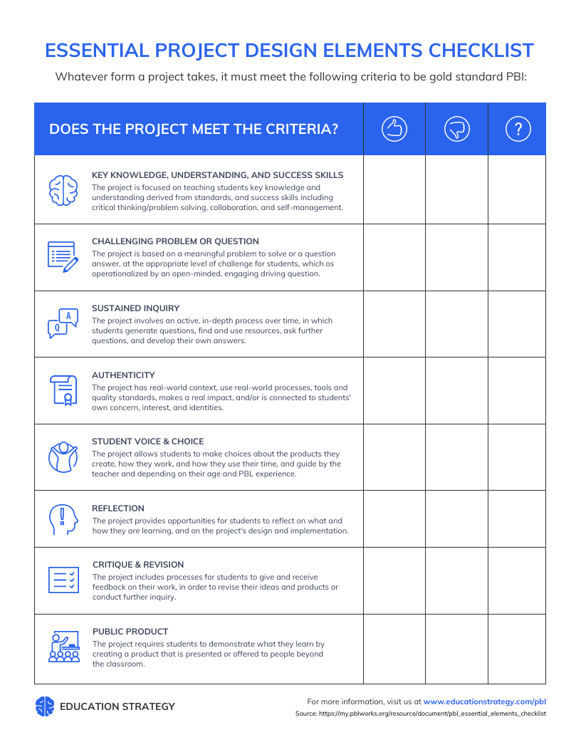 table infographic essential project design elements checklist