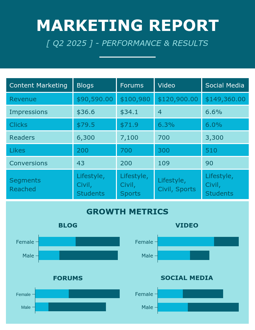table infographic marketing report template