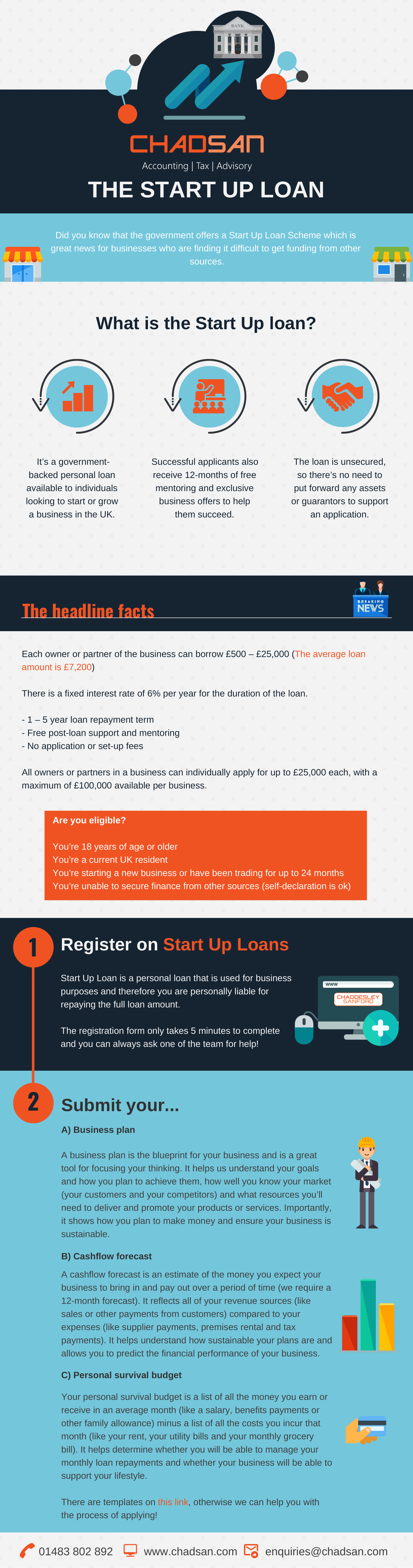 the_start_up_loan-1