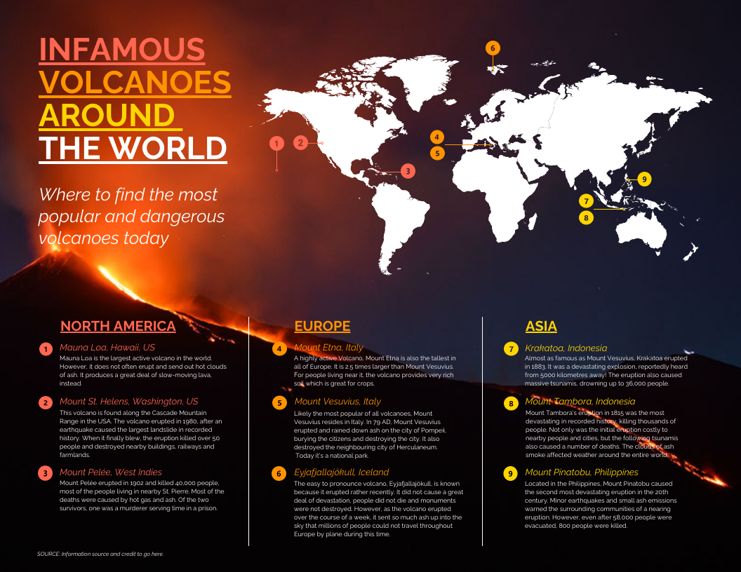 map infographic infamous volcanoes around the world