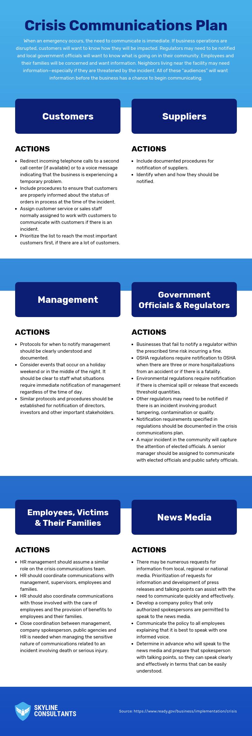 Change Management Process Crisis Communication Plan Infographic Template