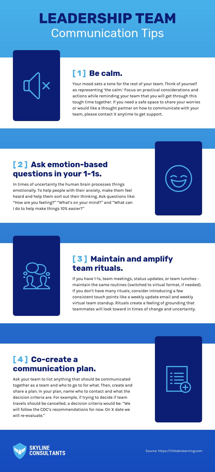 Change Management Process Infographic Template Leadership Team Communication