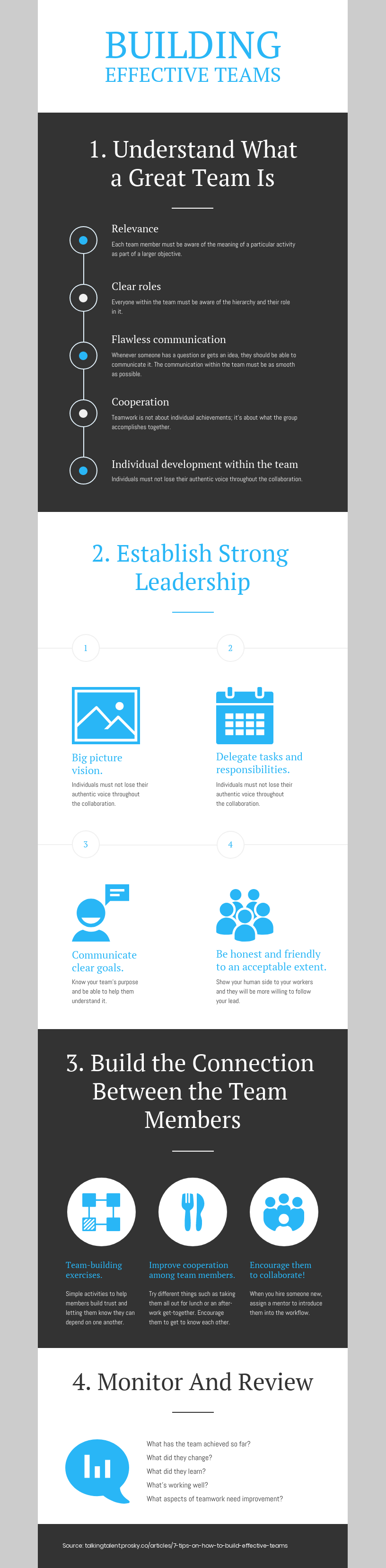 Change Management Strategy Building Effective Team Infographic Template