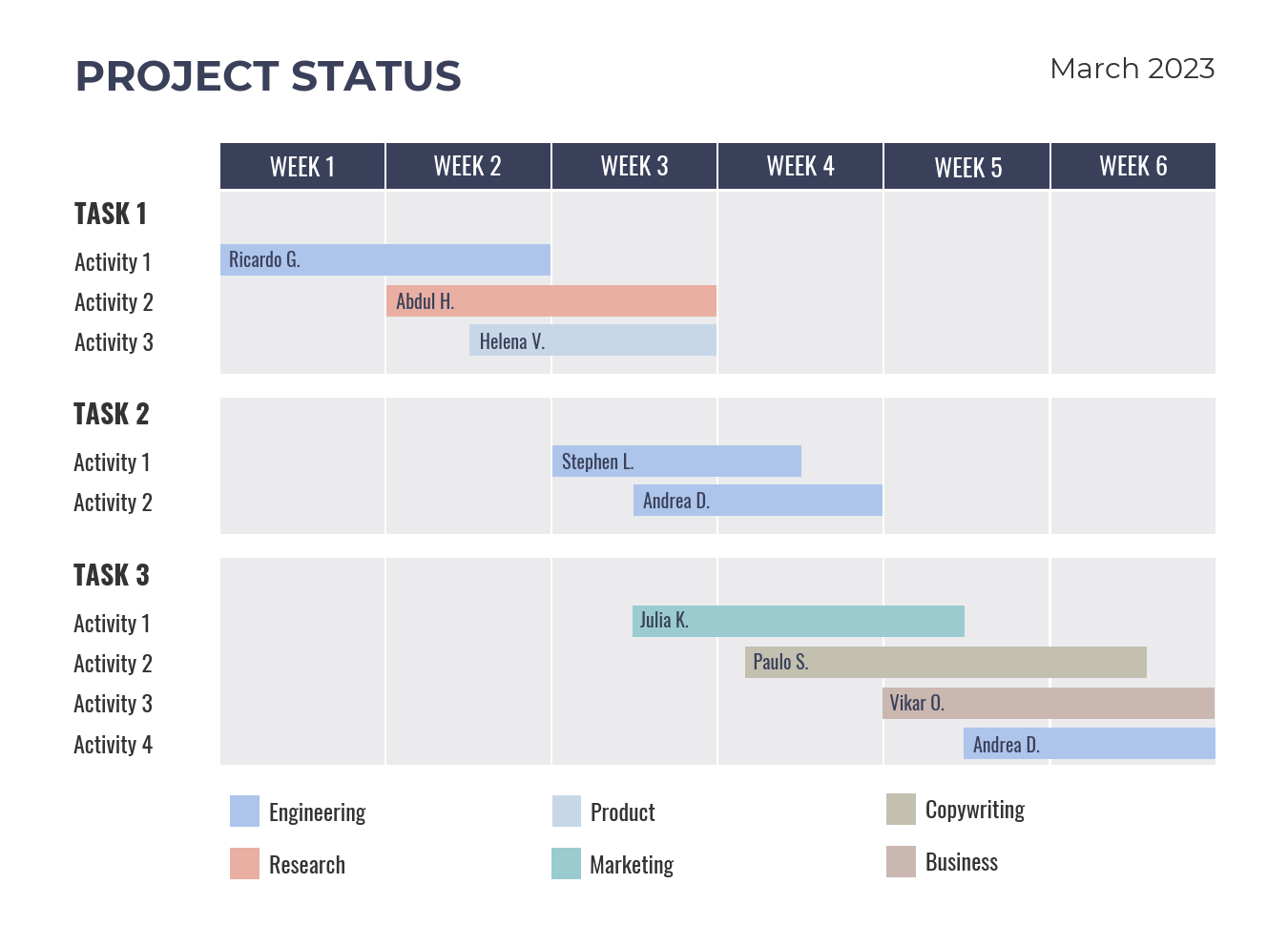Change Management Strategy Corporate Weekly Project Gantt Chart