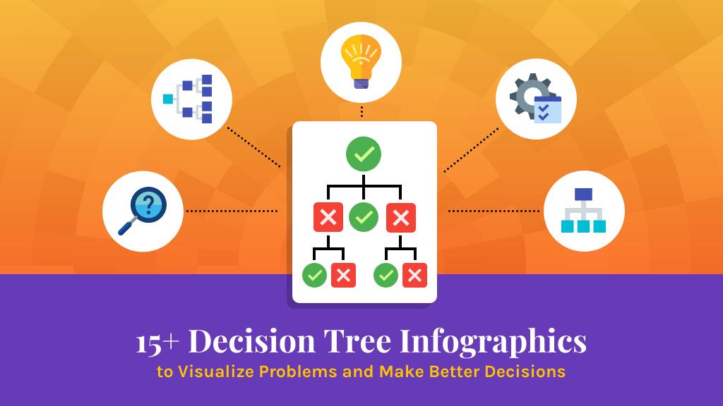 Decision Tree Infographic