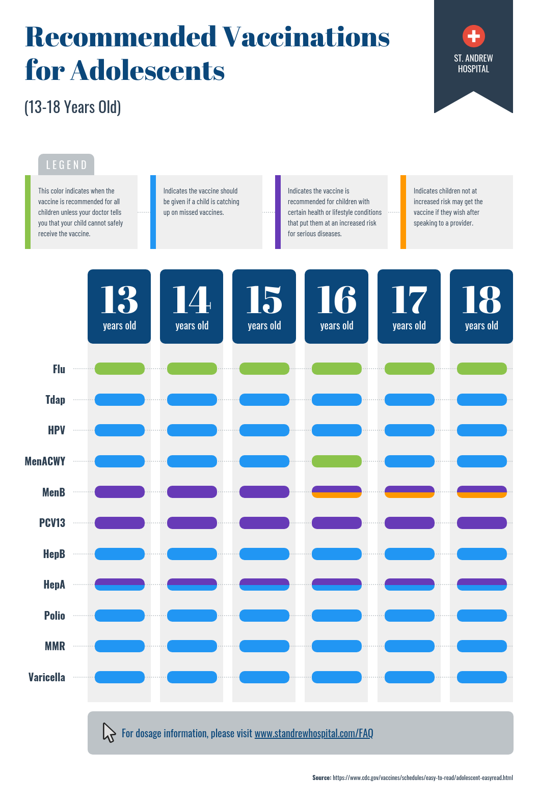 Email Marketing Infographic Adolescent Vaccination Timeline Template