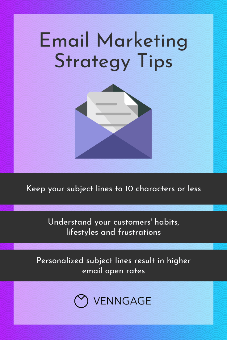 Email Marketing Infographic Email Marketing Strategy Pinterest Post