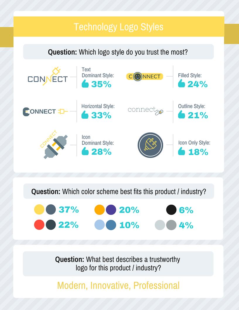 Email Marketing Infographic Example Technology Logo Survey