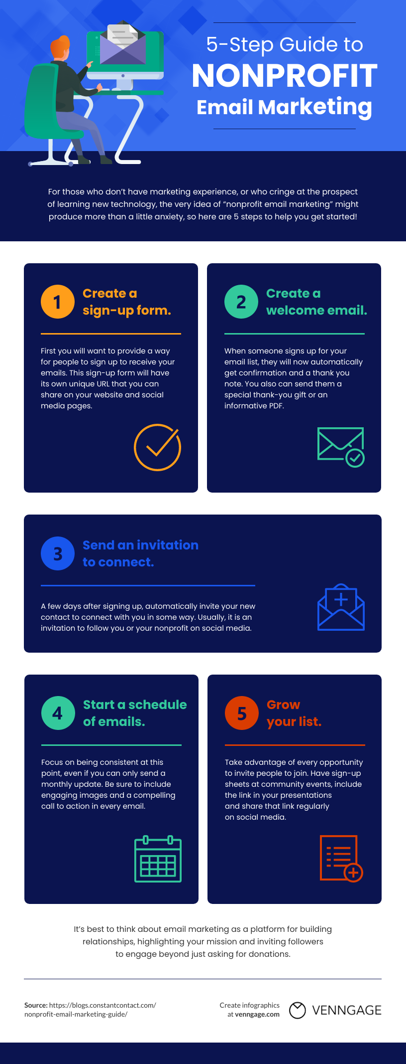 Email Marketing Infographic Nonprofit Email Marketing Guide 5 Steps