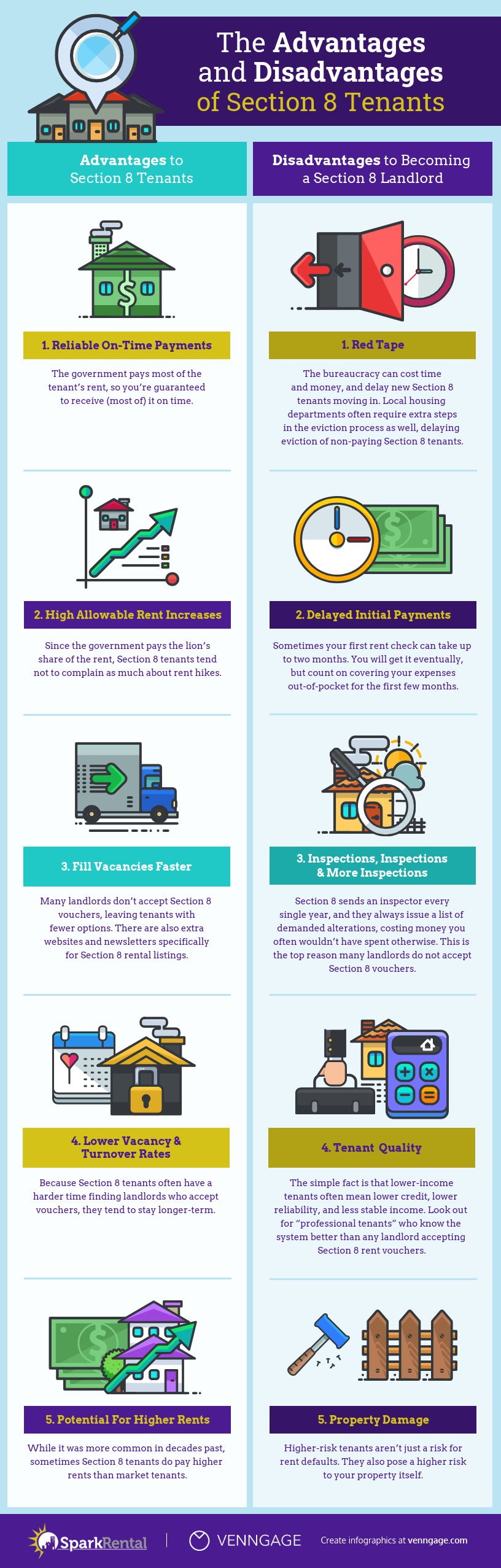 Email Marketing Infographic Section 8 Tenants Ad Pros Cons