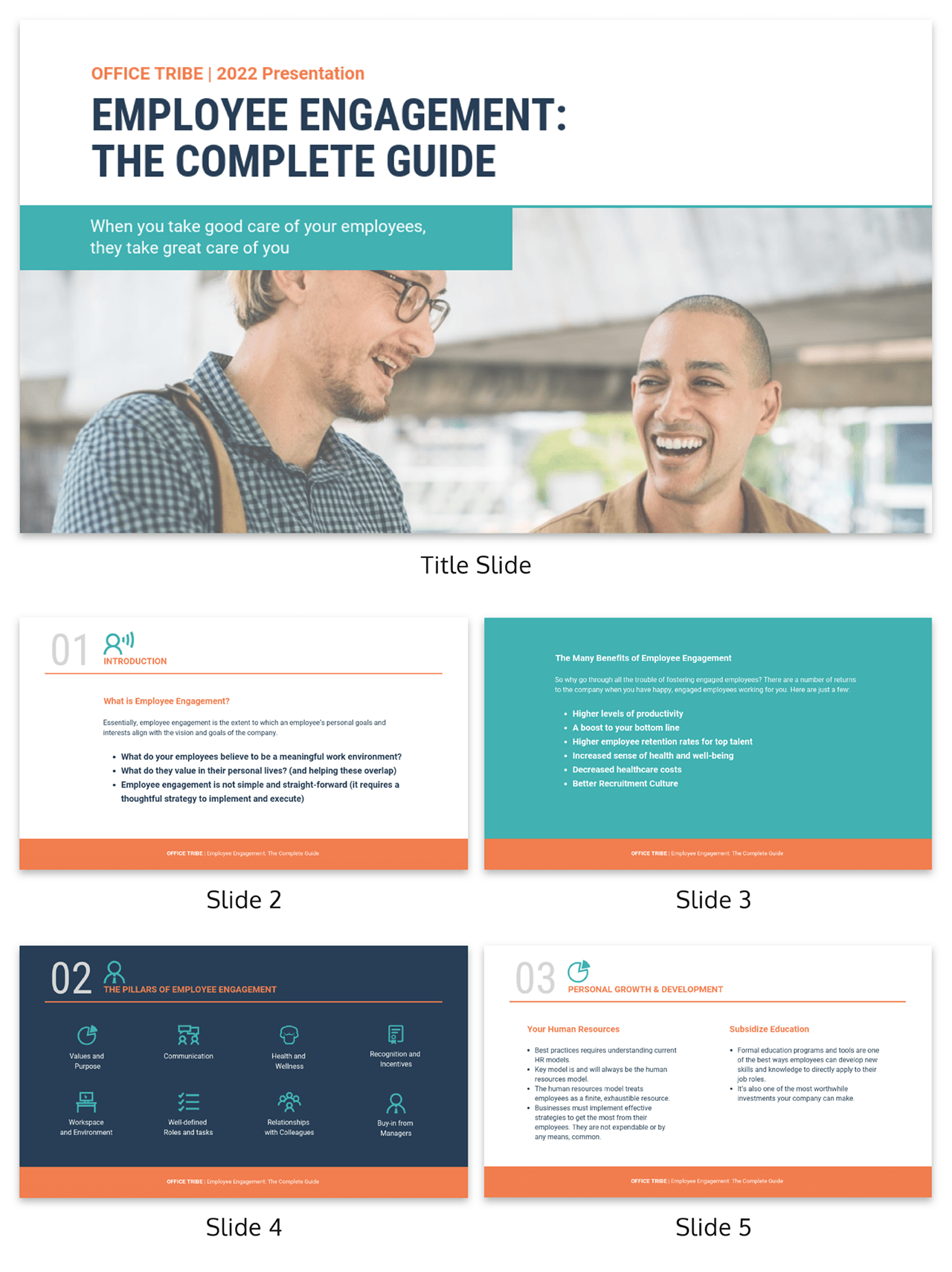 Change Management Process Infographic Presentation Template Employee Engagement
