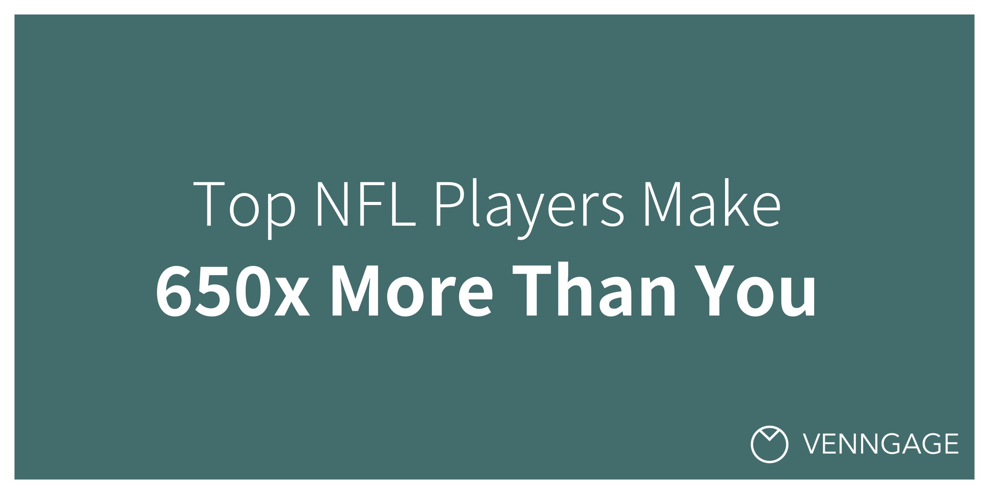 NFL Salary Data Story