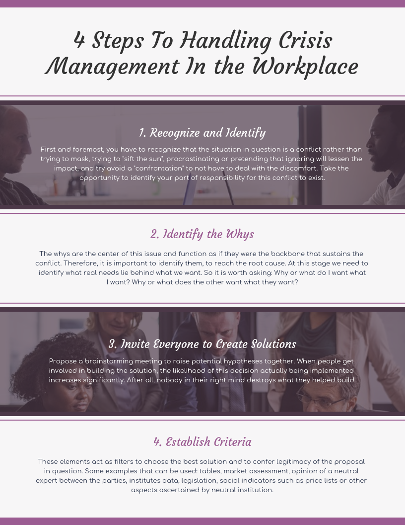 People Infographic Template 4 Steps Crisis Management