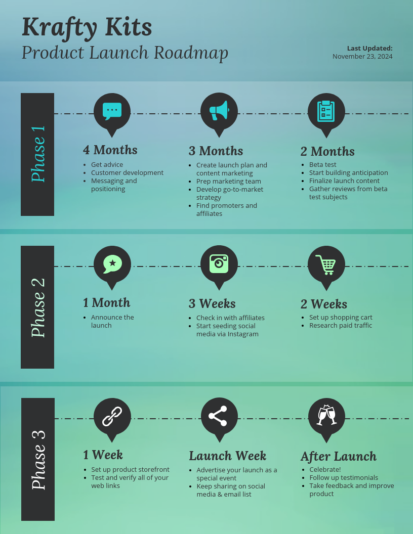 Product Infographic Creative Product Launch Roadmap Template