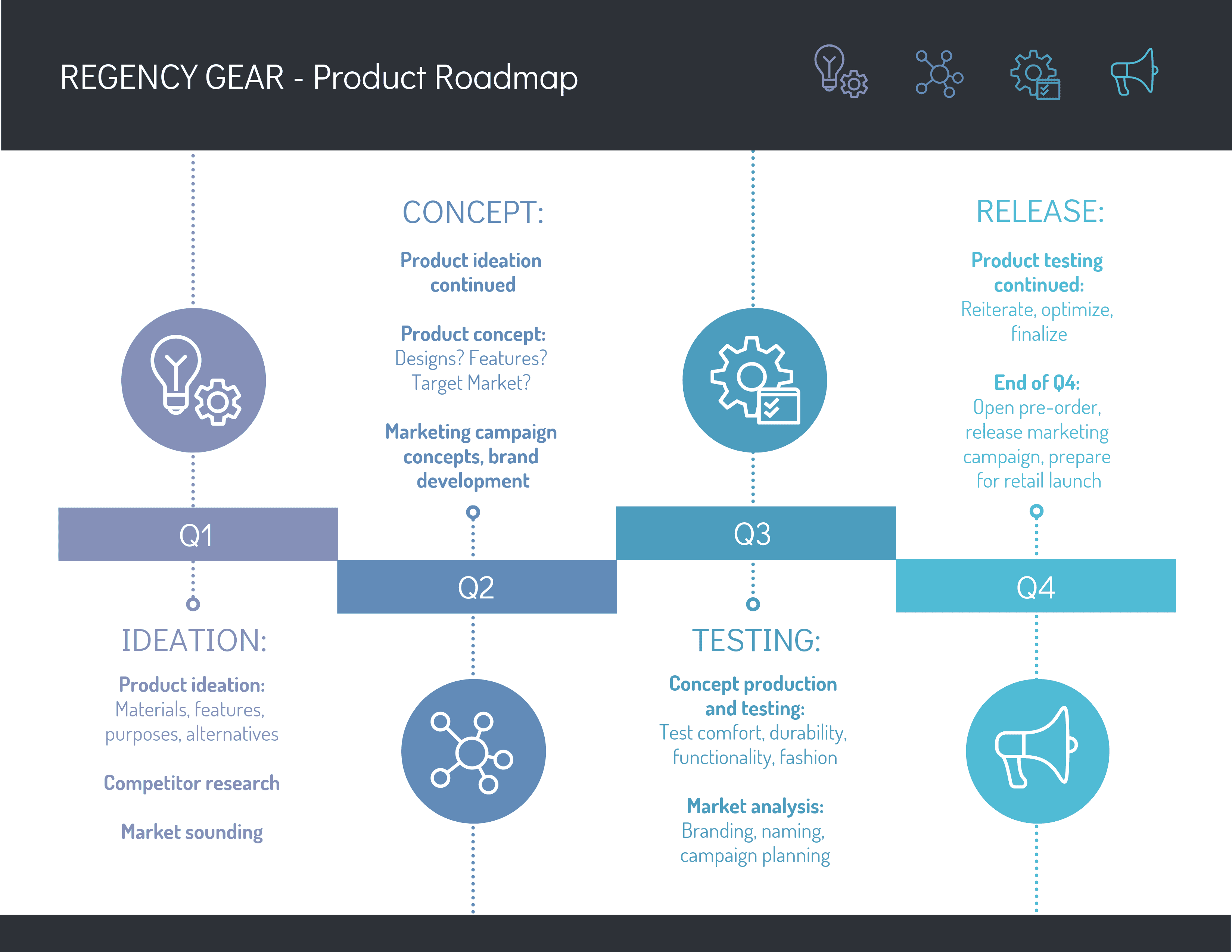 Product Infographic Quarterly Concept Product Roadmap Template