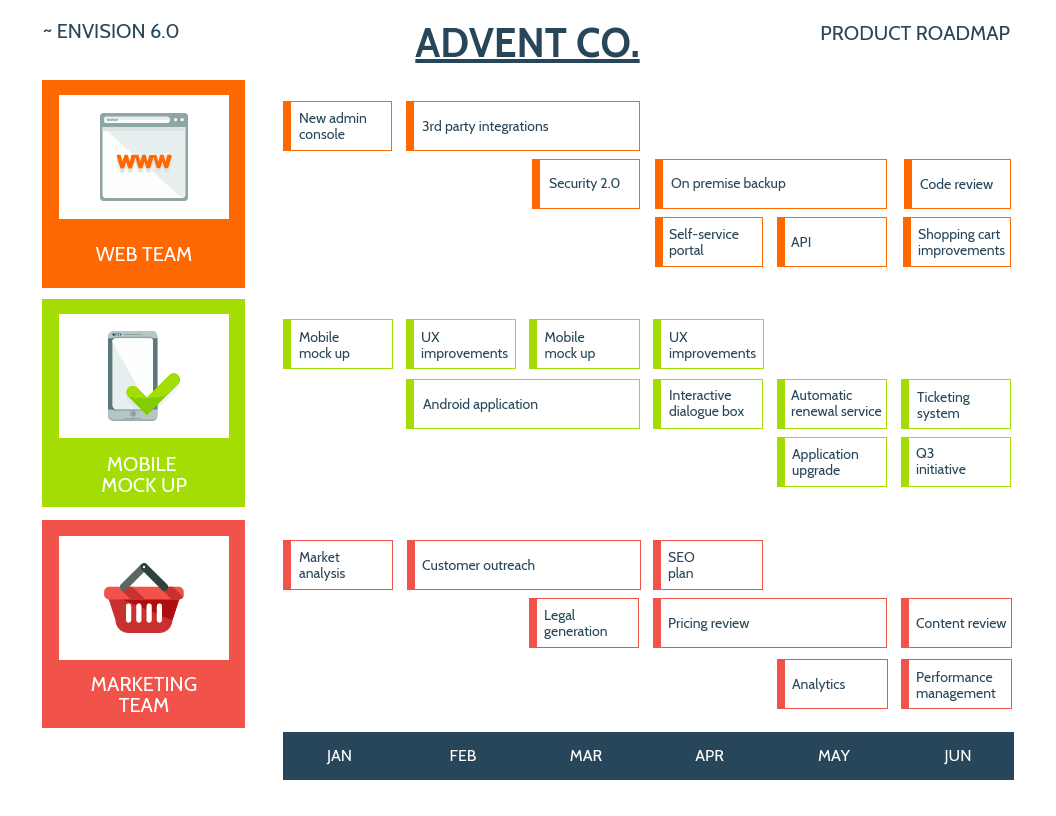 Product Infographic Simple Product Management Roadmap Template