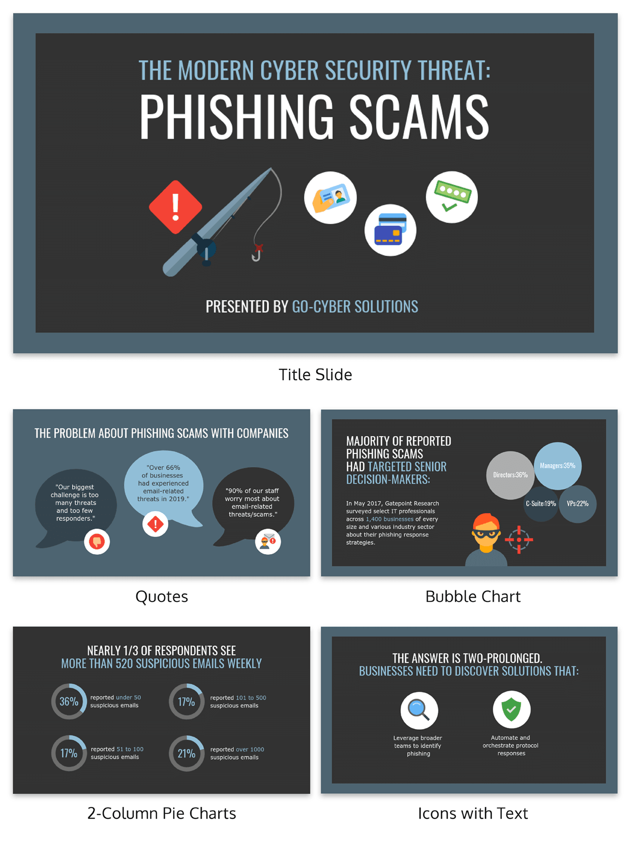 Product Infographic Template Cyber Security Technology Presentation