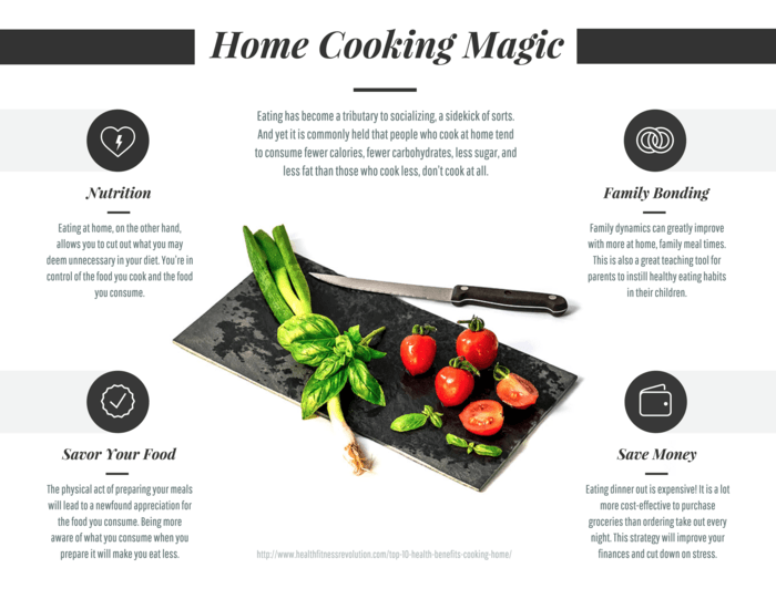 Product Infographic Template Home Cooking Editorial Flyer