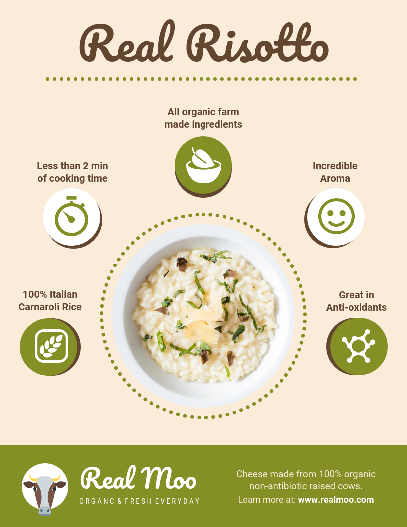 Product Infographic Vintage Risotto Product Feature Flyer
