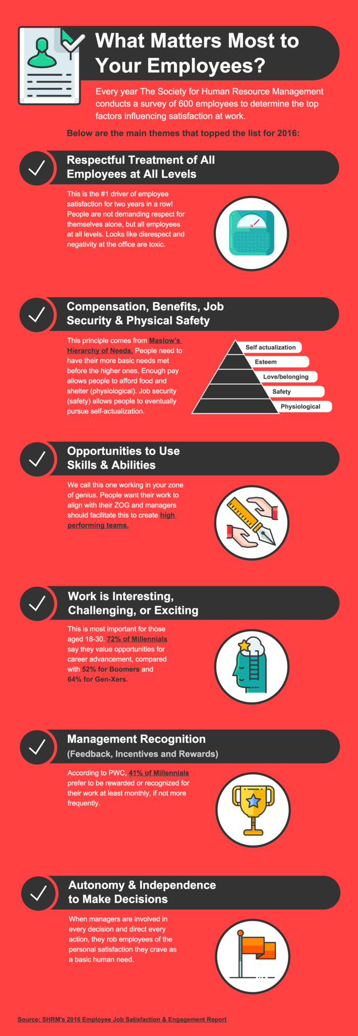 Pyramid Chart Employee Motivation HR Infographic Template