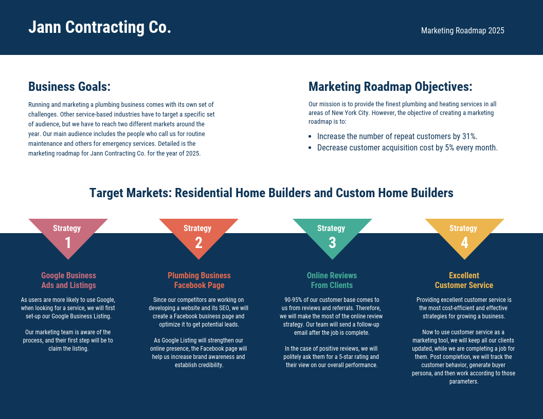 Strategy Infographic Business Strategy Marketing Roadmap Template