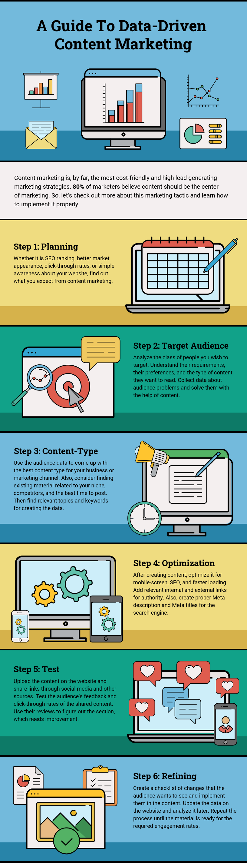 Strategy Infographic Data Driven Content Marketing Template