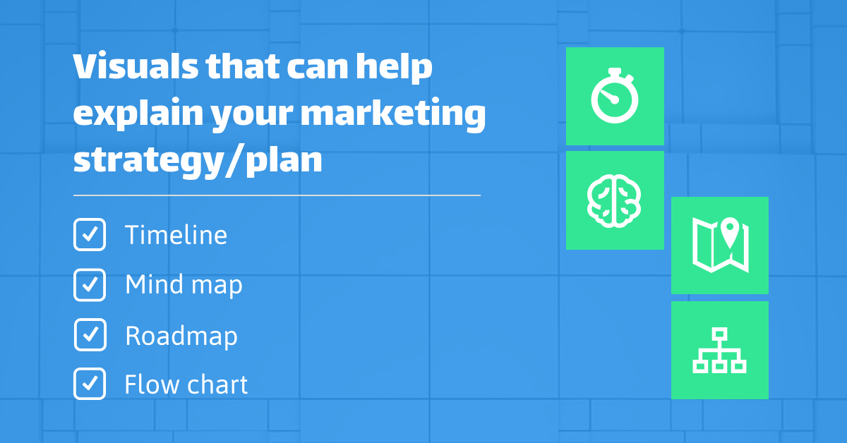 Strategy Infographic LinkedIn Post Template