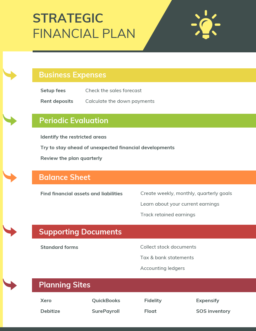 Strategy Infographic Template Strategic Financial Plan